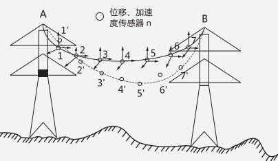 系统的结构示意图如下